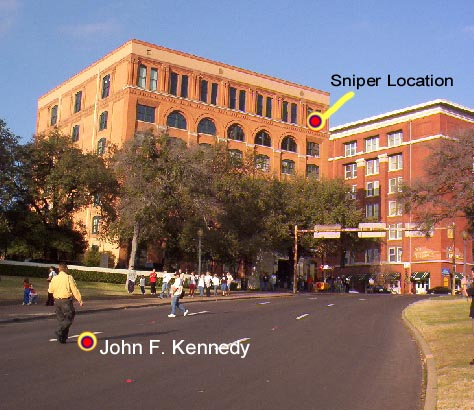 JFK sniper location in Dallas TX